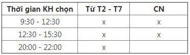 Bảng thời gian lắp đặt TikiPRO